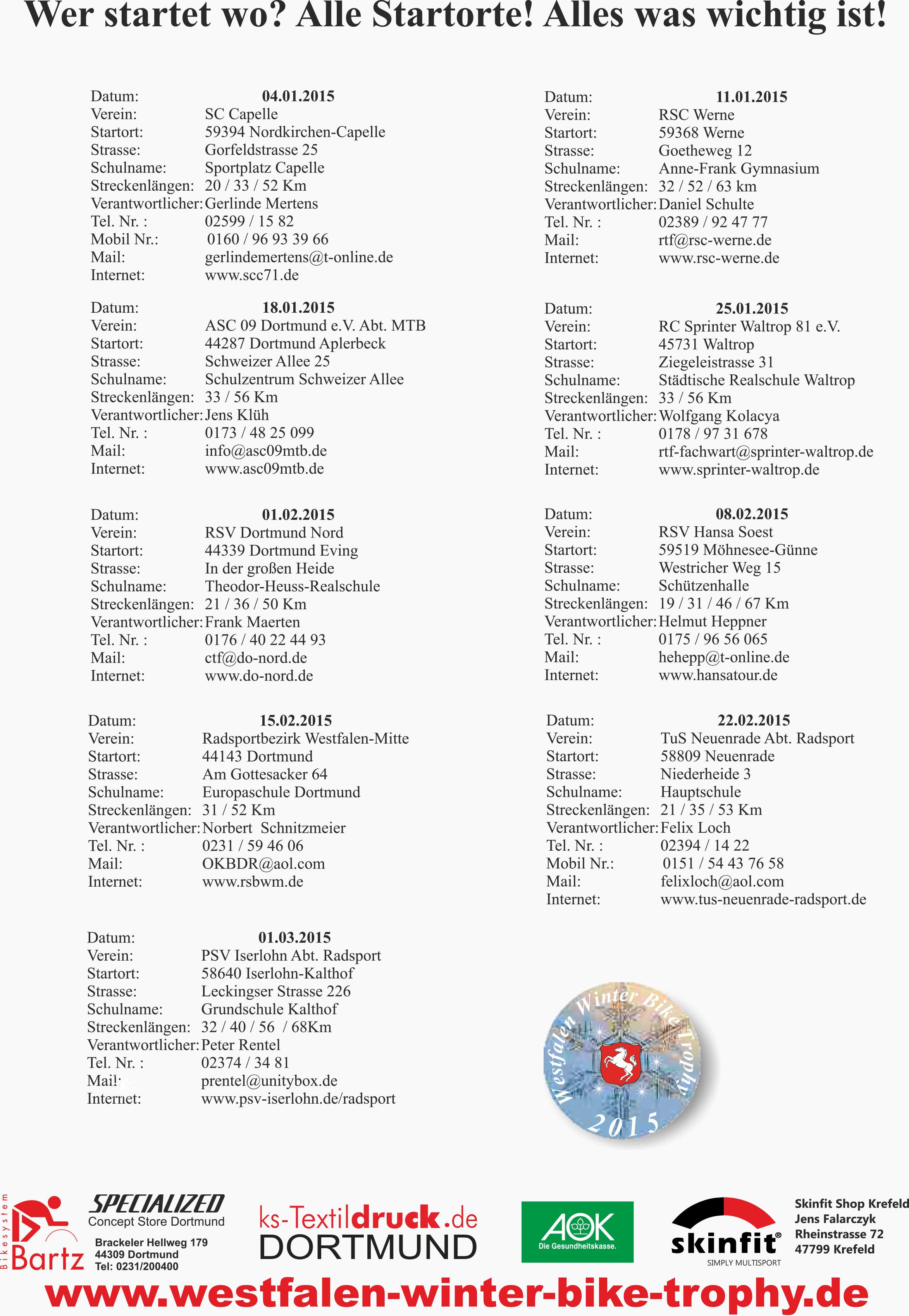 WWBT2015-Startortübersicht